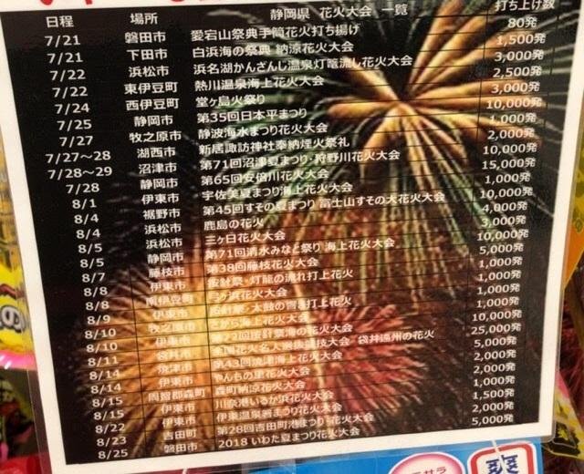静岡県の花火一覧2018。袋井遠州の花火大会